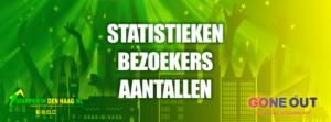statistieken-dagelijks-bezoekersaantallen-webanalytics-stappenindenhaag